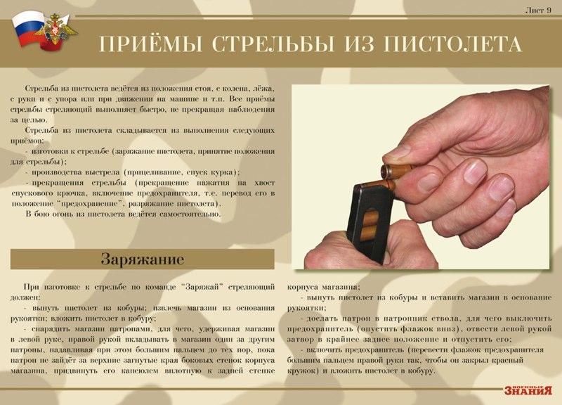 порядок выдачи боеприпасов при проведении стрельб Заказать