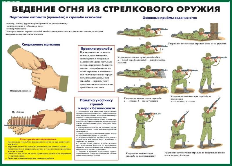 1 укс из стрелкового оружия